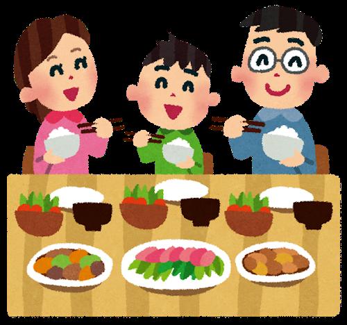 家族団らんで食卓を囲むイラスト