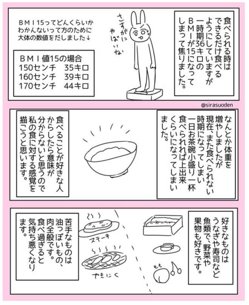 食べる事がめんどうな人を描いた漫画